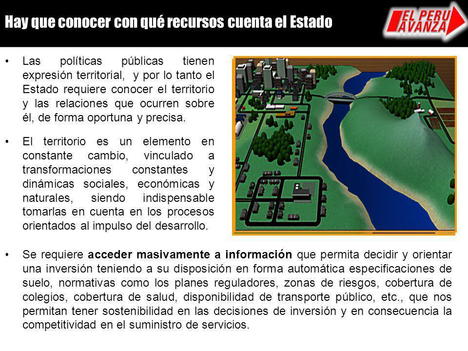 Hay que conocer con qué recursos cuenta el Estado Las políticas públicas tienen expresión territorial, y por lo tanto el Estado requiere conocer el te
