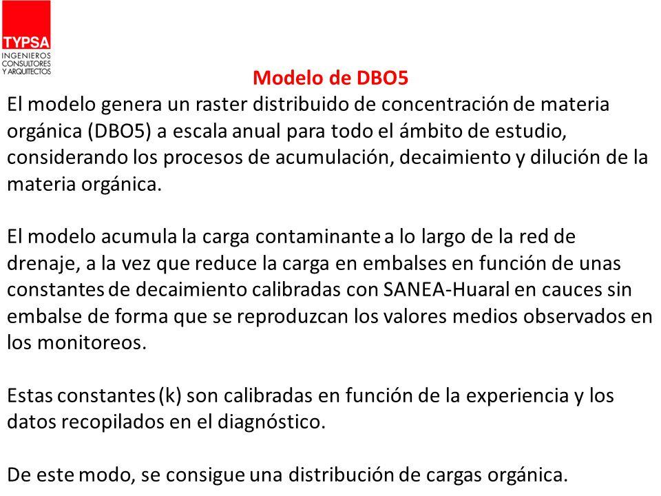 Modelo de DBO5 El modelo genera un raster distribuido de concentración de materia orgánica (DBO5) a escala anual para todo el ámbito de estudio, considerando los procesos de acumulación, decaimiento y dilución de la materia orgánica.