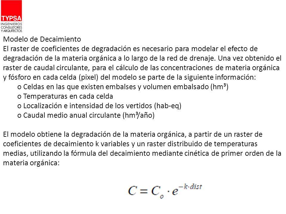 Modelo de Decaimiento El raster de coeficientes de degradación es necesario para modelar el efecto de degradación de la materia orgánica a lo largo de la red de drenaje.