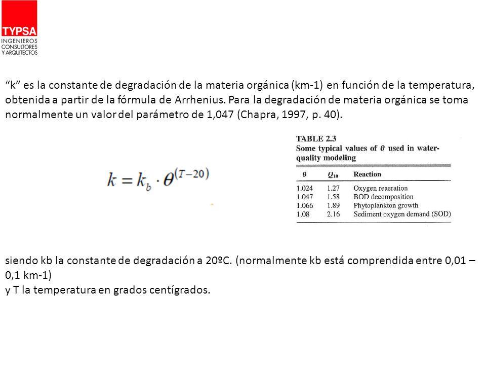 k es la constante de degradación de la materia orgánica (km-1) en función de la temperatura, obtenida a partir de la fórmula de Arrhenius.