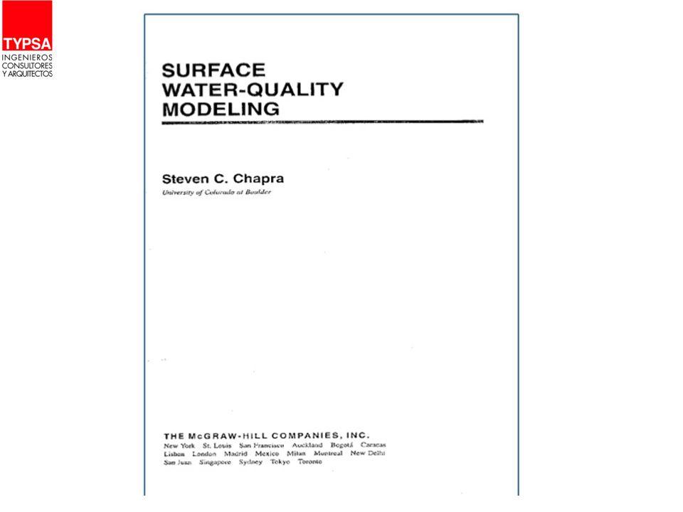 1 2 3 Consideración de los vertimientos: 1: Vertido directo a masa de agua.