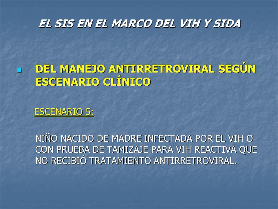 EL SIS EN EL MARCO DEL VIH Y SIDA DEL MANEJO ANTIRRETROVIRAL SEGÚN ESCENARIO CLÍNICO DEL MANEJO ANTIRRETROVIRAL SEGÚN ESCENARIO CLÍNICO ESCENARIO 5: ESCENARIO 5: NIÑO NACIDO DE MADRE INFECTADA POR EL VIH O CON PRUEBA DE TAMIZAJE PARA VIH REACTIVA QUE NO RECIBIÓ TRATAMIENTO ANTIRRETROVIRAL.