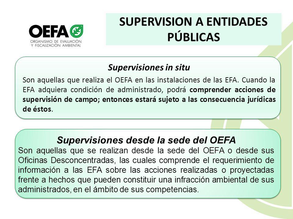 17 / 17 SUPERVISORA DIRECTA Seguimiento y verificación para asegurar el cumplimiento de normas y obligaciones e incentivos por parte de los administra