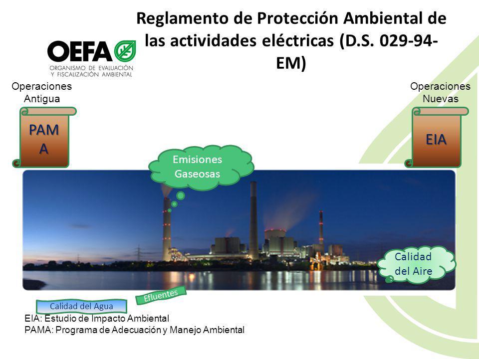 Supervisa y fiscaliza los efectos al ambiente de acuerdo a las políticas del Ministerio del Ambiente, MINAM y los estándares ambientales vigentes en l
