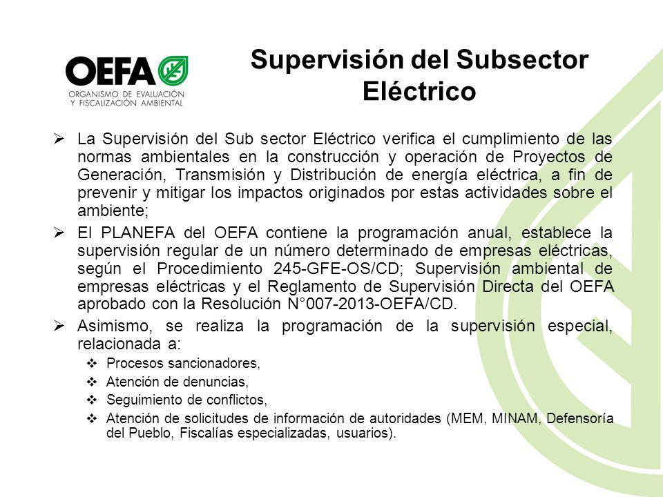 Reglamento de Protección Ambiental de las actividades eléctricas (D.S. 029-94- EM) Emisiones Gaseosas Calidad del Aire Operaciones Antigua Operaciones