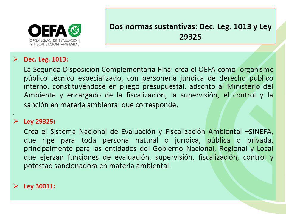 OEFA Organismo Público Técnico Especializado Adscrito al Ministerio del Ambiente: Encargado de la evaluación, supervisión, fiscalización, control y sa