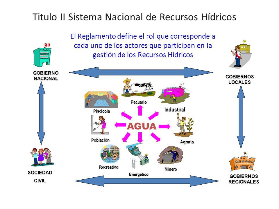 Titulo II Sistema Nacional de Recursos Hídricos El Reglamento define el rol que corresponde a cada uno de los actores que participan en la gestión de los Recursos Hídricos AGUA GOBIERNO NACIONAL GOBIERNOS LOCALES SOCIEDADCIVIL GOBIERNOS REGIONALES Industrial Minero Agrario Pecuario Energético Población Recreativo Piscícola