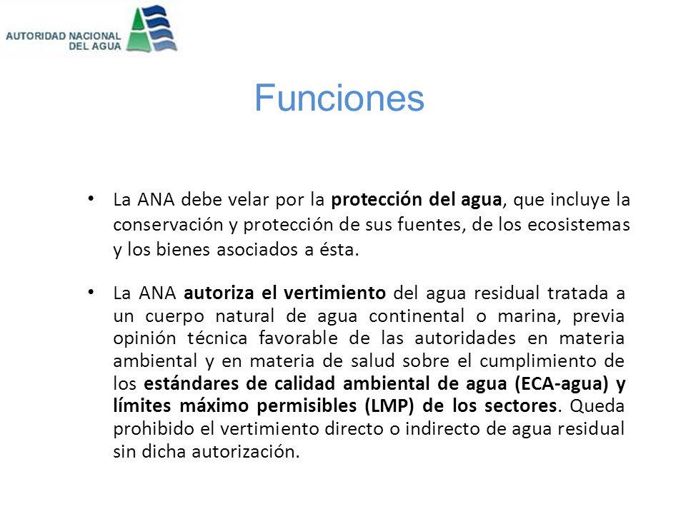 INTEGRANTES DEL CONSEJOS DE CUENCA: (Art.26) 1.Un representante de la Autoridad Nacional del Agua.