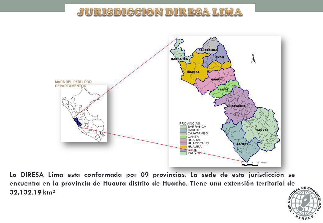 La DIRESA Lima esta conformada por 09 provincias, La sede de esta jurisdicción se encuentra en la provincia de Huaura distrito de Huacho. Tiene una ex