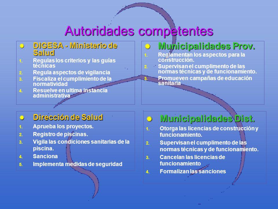Autoridades competentes DIGESA - Ministerio de Salud DIGESA - Ministerio de Salud 1. 1. Regulas los criterios y las guías técnicas 2. 2. Regula aspect