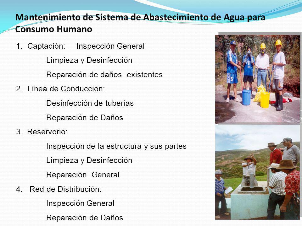 Mantenimiento de Sistema de Abastecimiento de Agua para Consumo Humano 1.Captación: Inspección General Limpieza y Desinfección Reparación de daños exi