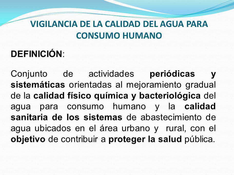 VIGILANCIA DE LA CALIDAD DEL AGUA PARA CONSUMO HUMANO DEFINICIÓN: Conjunto de actividades periódicas y sistemáticas orientadas al mejoramiento gradual
