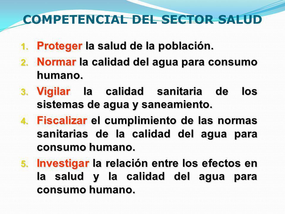 COMPETENCIAL DEL SECTOR SALUD 1. Proteger la salud de la población. 2. Normar la calidad del agua para consumo humano. 3. Vigilar la calidad sanitaria