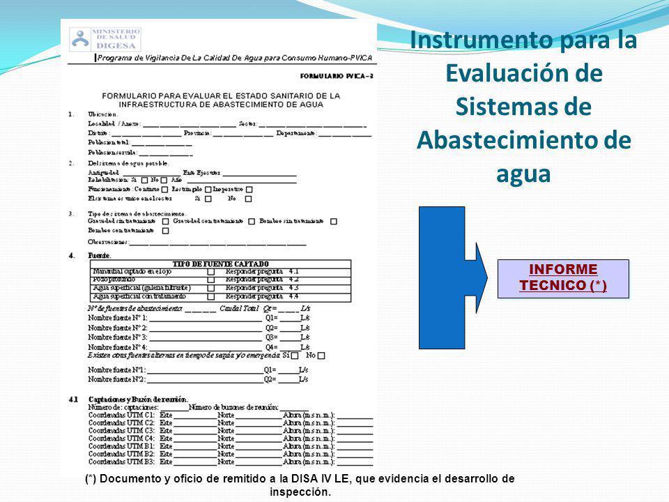 INFORME TECNICO (*) (*) Documento y oficio de remitido a la DISA IV LE, que evidencia el desarrollo de inspección. Instrumento para la Evaluación de S