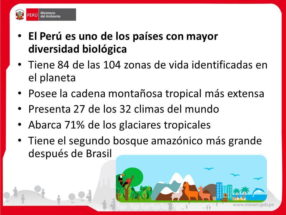 El Perú es uno de los países con mayor diversidad biológica Tiene 84 de las 104 zonas de vida identificadas en el planeta Posee la cadena montañosa tropical más extensa Presenta 27 de los 32 climas del mundo Abarca 71% de los glaciares tropicales Tiene el segundo bosque amazónico más grande después de Brasil