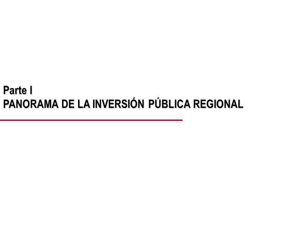 La ejecución de la inversión pública de los gobiernos regionales viene creciendo a tasas superiores al 30%...