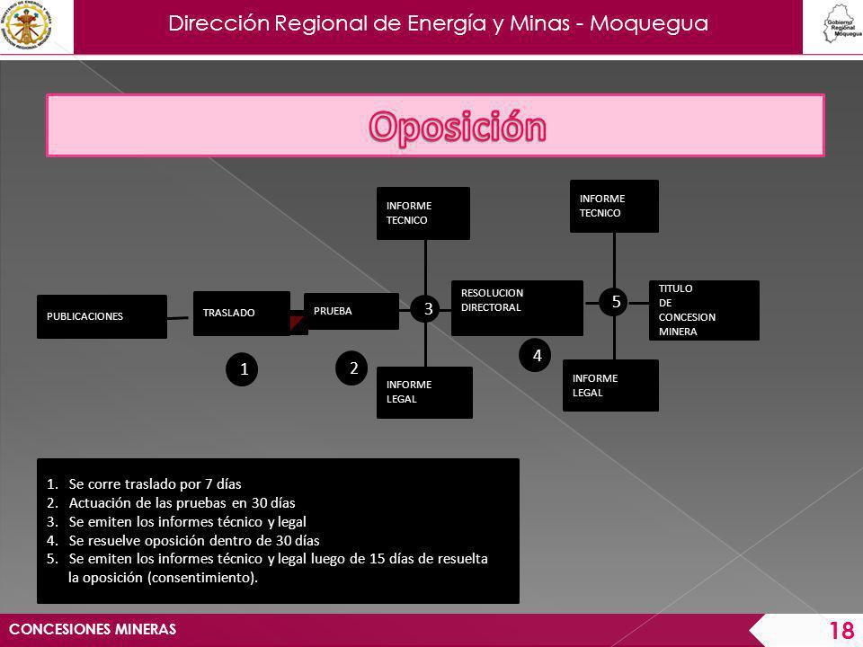 Dirección Regional de Energía y Minas - Moquegua CONCESIONES MINERAS 19 Se otorgará el título de la concesión minera, no antes de treinta (30) días calendario de efectuada la última publicación.
