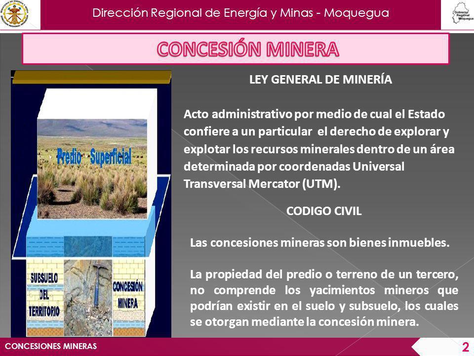 Dirección Regional de Energía y Minas - Moquegua INFORME TECNICO INFORME TECNICO INFORME TECNICO INFORME TECNICO INSCRIPCION (opcional-usuario) INSCRIPCION (opcional-usuario) 1.