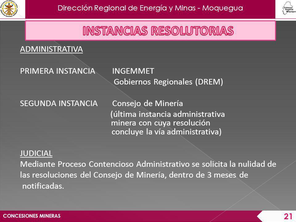 Dirección Regional de Energía y Minas - Moquegua Es un acto administrativo que otorga un derecho real sobre un bien de dominio público, respecto del cual el Estado ejerce soberanía (Ejercicio del Poder Ejecutivo – Sistema Dominal).