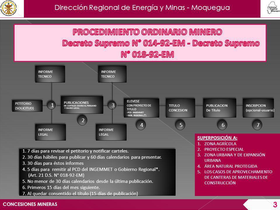 Dirección Regional de Energía y Minas - Moquegua Las concesiones mineras se otorgan en sede administrativa y de manera descentralizada: El Gobierno Central, por medio del INGEMMET tramita y otorga concesiones mineras para la mediana minería y gran minería.