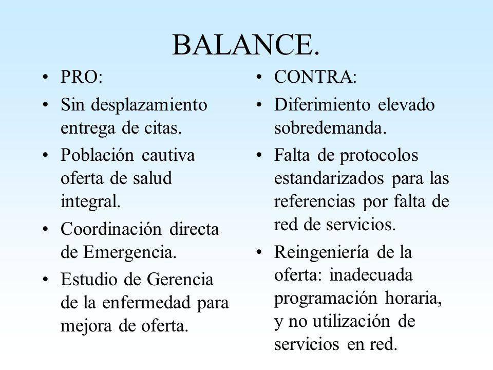 Accesibilidad: Inadecuada ubicación geográfica del domicilio del asegurado y su centro asistencial de adscripción Desplazamientos inoportunos y dificu
