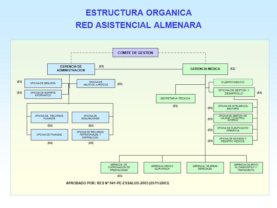 Gerencia de la enfermedad por redes de servicios. Formulación de otros indicadores de calidad para pacientes referidos, estandares: calidad de vida, s