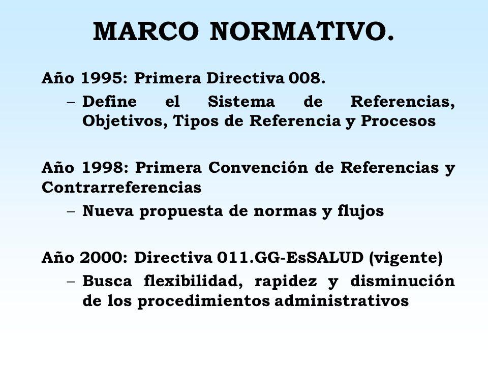 MARCO NORMATIVO.Año 1995: Primera Directiva 008.