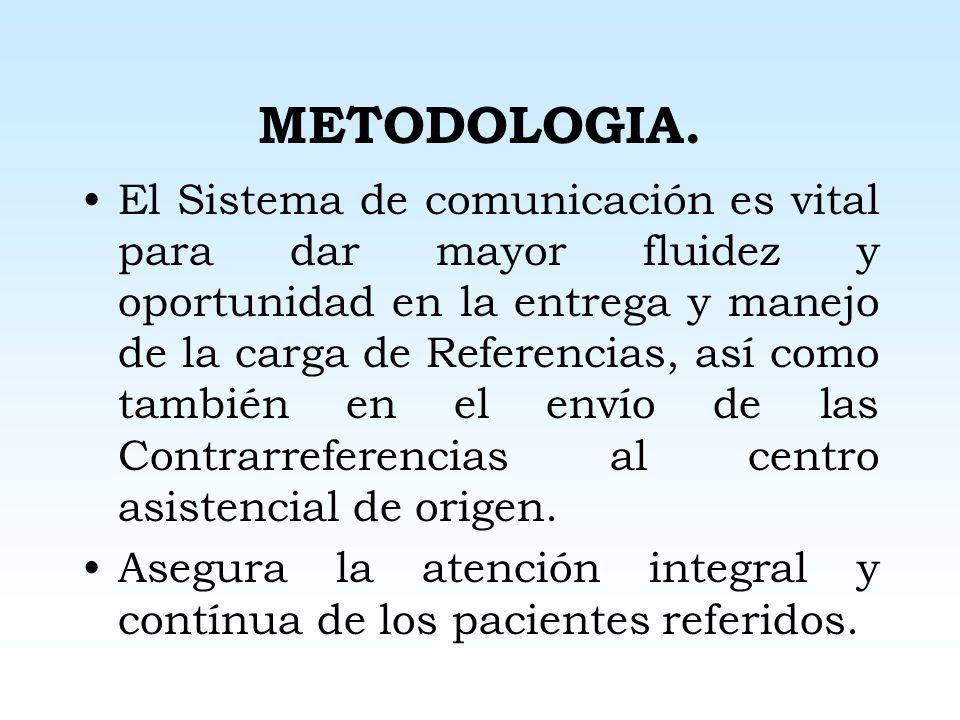 MARCO NORMATIVO. Año 1995: Primera Directiva 008. – Define el Sistema de Referencias, Objetivos, Tipos de Referencia y Procesos Año 1998: Primera Conv