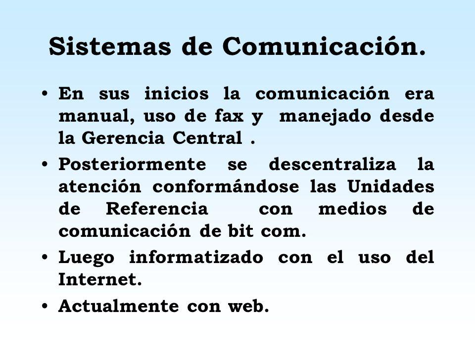 Sistemas de Comunicación.