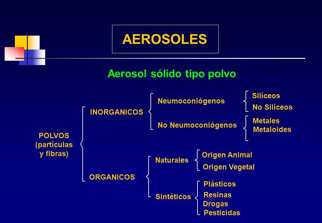 ORIGEN DE LOS AEROSOLES SOLIDOS LIQUIDOS AEROSOLES POLVOS NIEBLAS HUMOS METALICOS Fuerza Reacciones químicas, calor (combustión) *. * * AEROSOLES.
