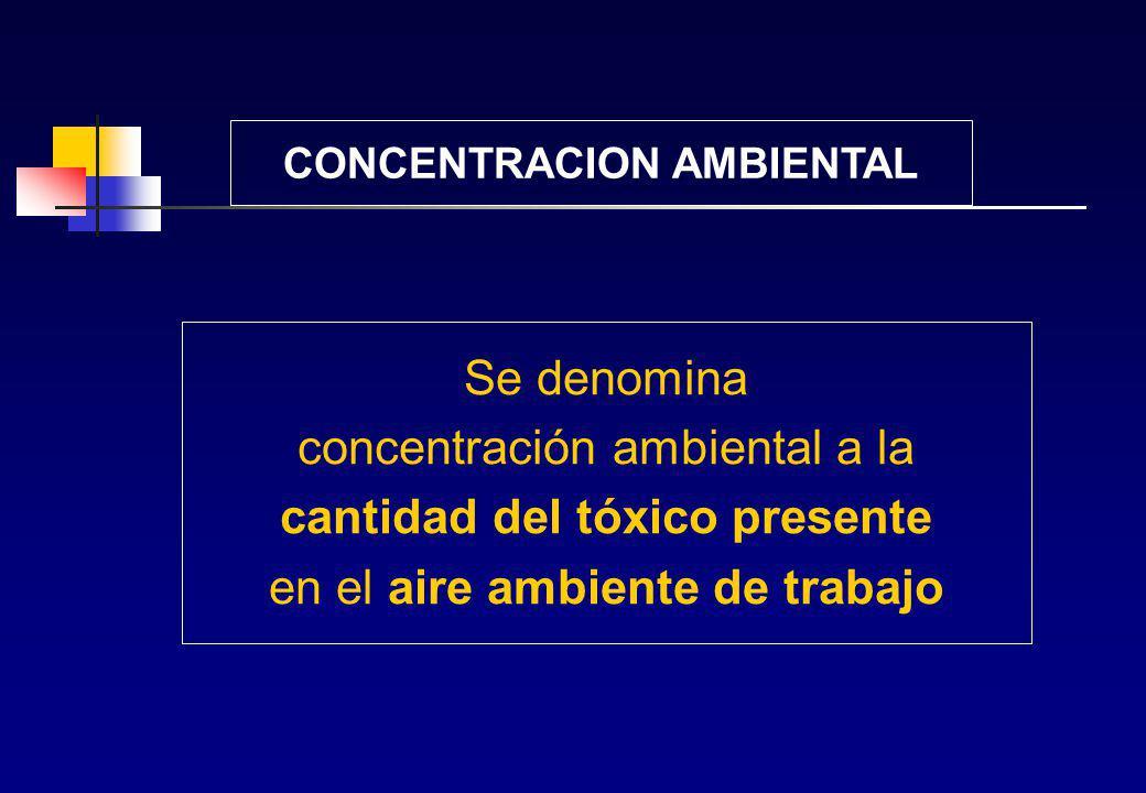 CONCENTRACIÓNAMBIENTAL LIMITES PERMISIBLES