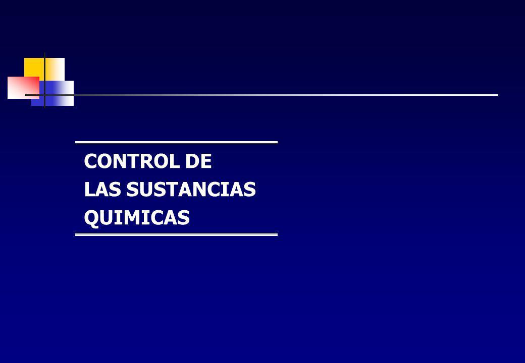 M E D I C I O N E S TOMA DE MUESTRAS Estándar de Referencia: D.S. N° 015-2005-SA - Reglamento sobre Valores Límites Permisibles para Agentes Químicos