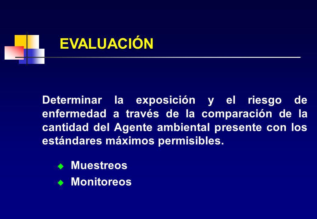 EVALUACIÓN Determinar la exposición y el riesgo de enfermedad a través de la comparación de la cantidad del Agente ambiental presente con los estándares máximos permisibles.