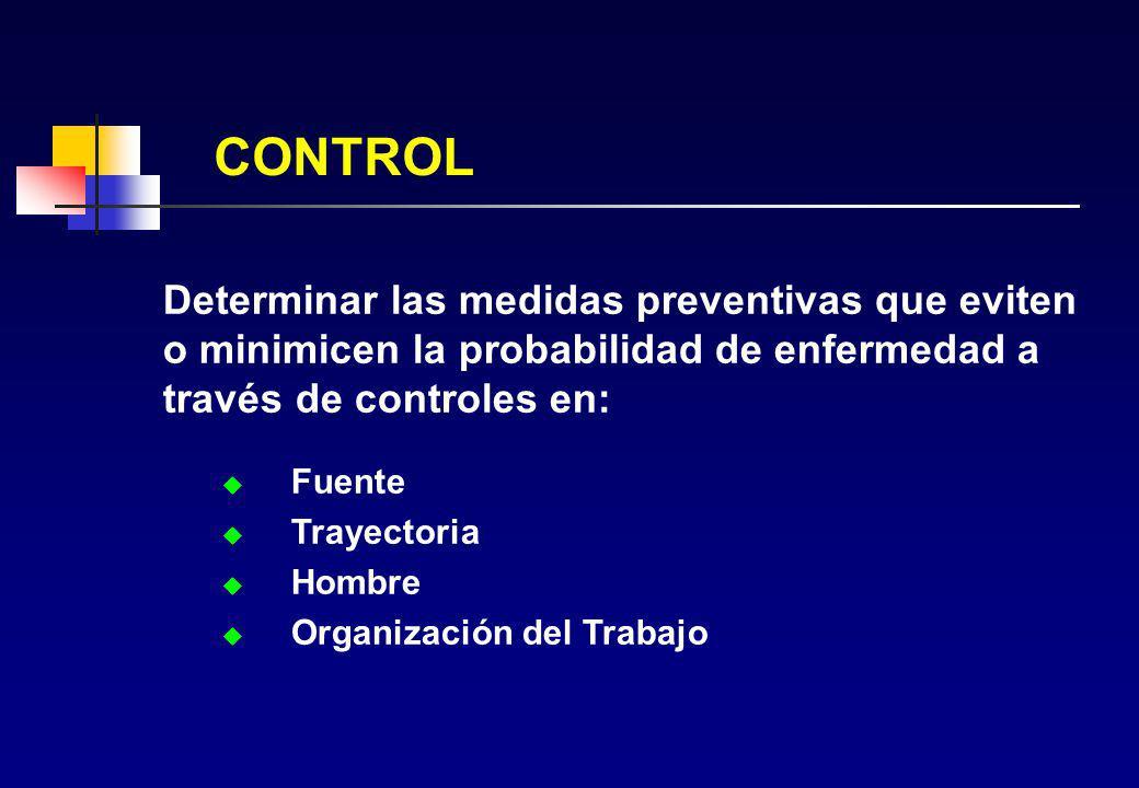 CONTROL Determinar las medidas preventivas que eviten o minimicen la probabilidad de enfermedad a través de controles en: u Fuente u Trayectoria u Hombre u Organización del Trabajo