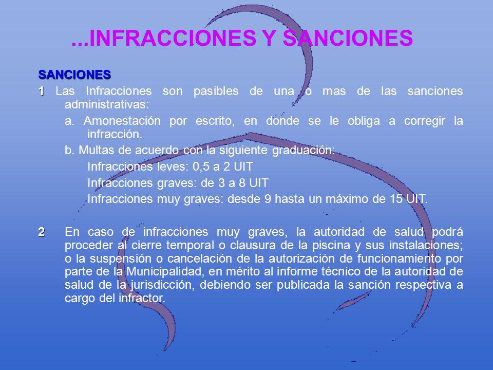 ...INFRACCIONES Y SANCIONES SANCIONES 1 1 Las Infracciones son pasibles de una o mas de las sanciones administrativas: a. Amonestación por escrito, en
