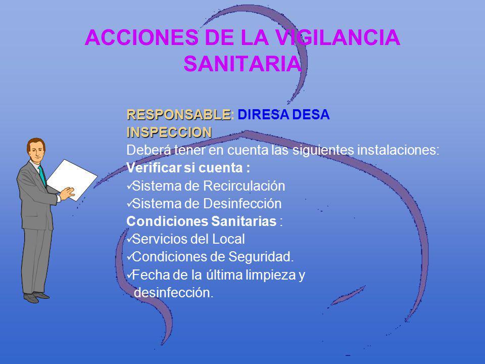 ACCIONES DE LA VIGILANCIA SANITARIA RESPONSABLE RESPONSABLE: DIRESA DESA INSPECCION Deberá tener en cuenta las siguientes instalaciones: Verificar si