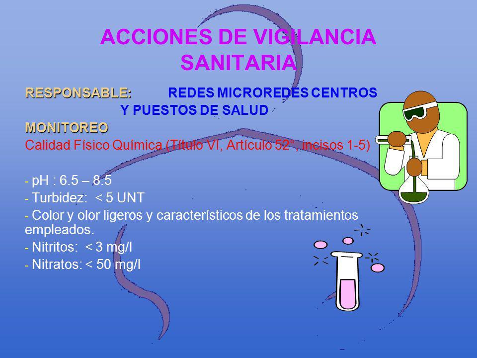 ACCIONES DE VIGILANCIA SANITARIA RESPONSABLE: REDES MICROREDES CENTROS Y PUESTOS DE SALUD MONITOREO Calidad Físico Química (Título VI, Artículo 52°, i