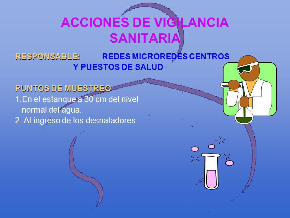 ACCIONES DE VIGILANCIA SANITARIA RESPONSABLE: REDES MICROREDES CENTROS Y PUESTOS DE SALUD PUNTOS DE MUESTREO 1.En el estanque a 30 cm del nivel normal