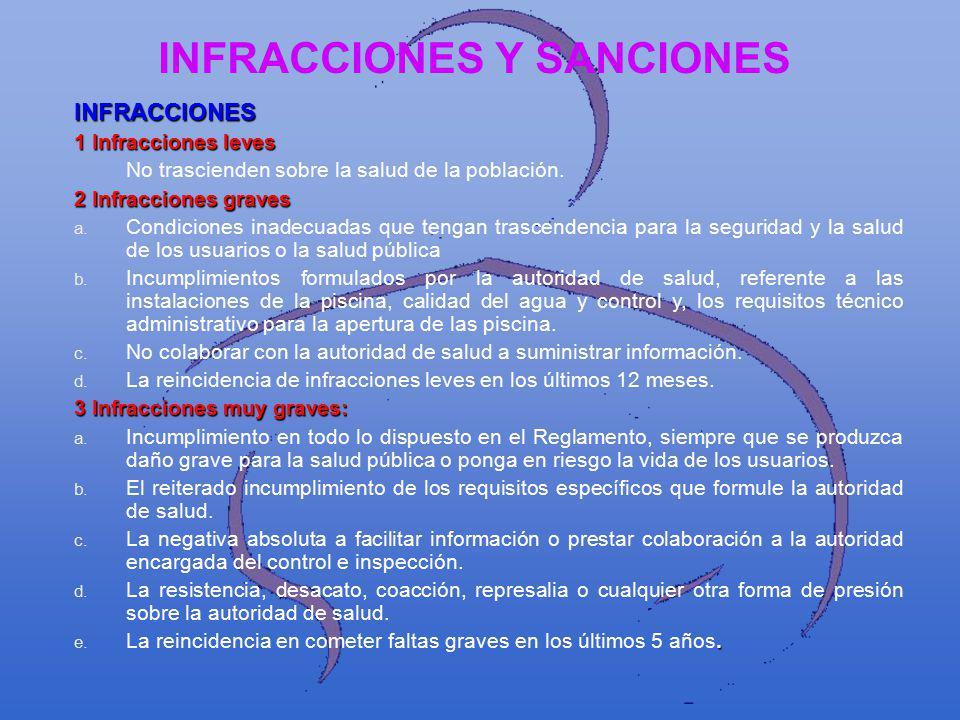 INFRACCIONES Y SANCIONES INFRACCIONES 1 Infracciones leves No trascienden sobre la salud de la población. 2 Infracciones graves a. Condiciones inadecu