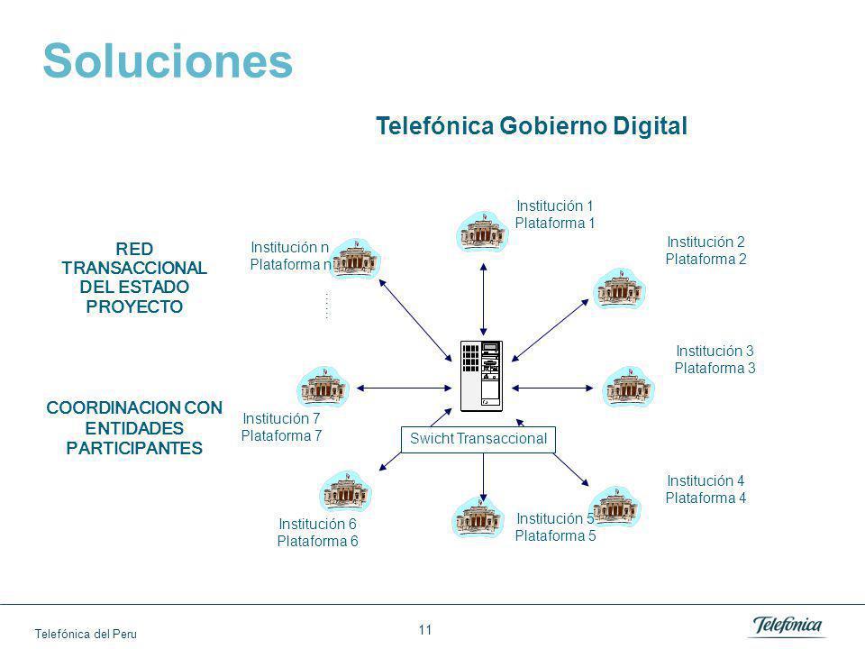 Telefónica del Peru 11 Soluciones RED TRANSACCIONAL DEL ESTADO PROYECTO COORDINACION CON ENTIDADES PARTICIPANTES Swicht Transaccional …… Institución 1 Plataforma 1 Institución 2 Plataforma 2 Institución 3 Plataforma 3 Institución 4 Plataforma 4 Institución 5 Plataforma 5 Institución 6 Plataforma 6 Institución 7 Plataforma 7 Institución n Plataforma n Telefónica Gobierno Digital