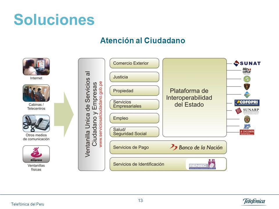 Telefónica del Peru 13 Soluciones Atención al Ciudadano