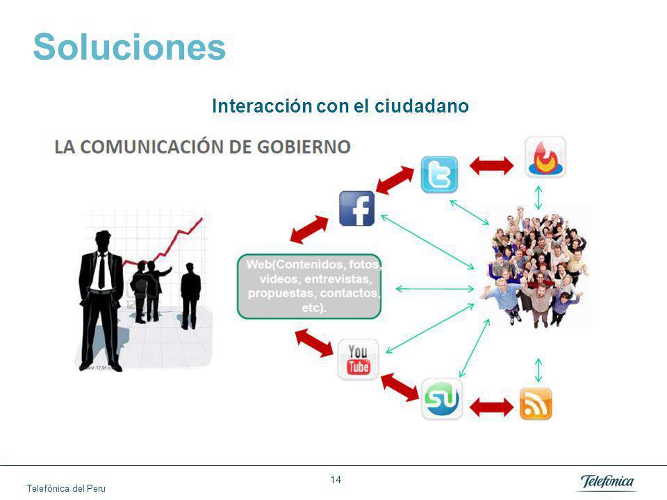 Telefónica del Peru 14 Soluciones Interacción con el ciudadano