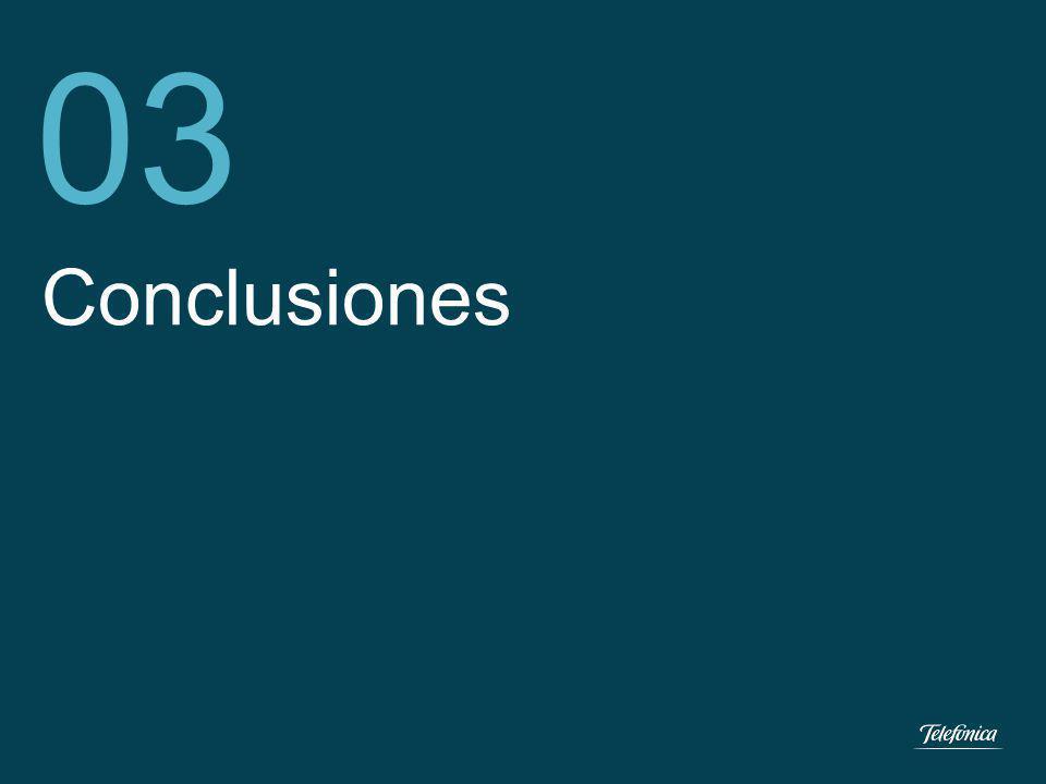 Telefónica del Peru 15 Conclusiones 03