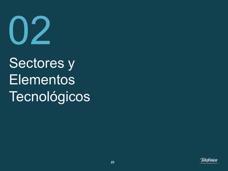 Telefónica del Peru 23 Sectores y Elementos Tecnológicos 02 23