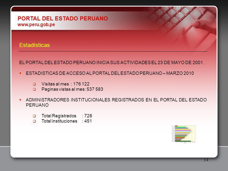 14 Estadísticas EL PORTAL DEL ESTADO PERUANO INICIA SUS ACTIVIDADES EL 23 DE MAYO DE 2001.