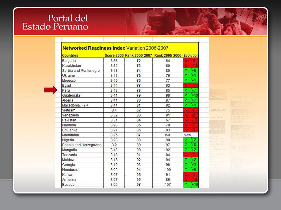 19 PORTAL DEL ESTADO PERUANO www.peru.gob.pe Módulos de Mantenimiento http://www.peru.gob.pe/egovadmin/index_instituciones.asp