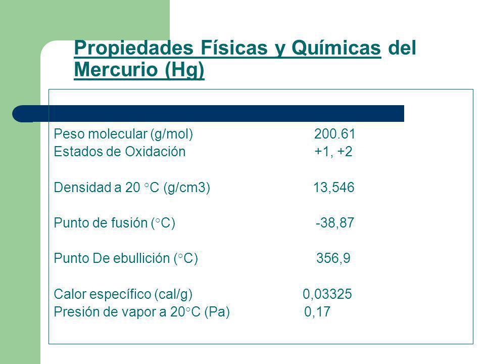 Propiedades Físicas y Químicas del Mercurio (Hg) Peso molecular (g/mol) 200.61 Estados de Oxidación +1, +2 Densidad a 20 °C (g/cm3) 13,546 Punto de fu