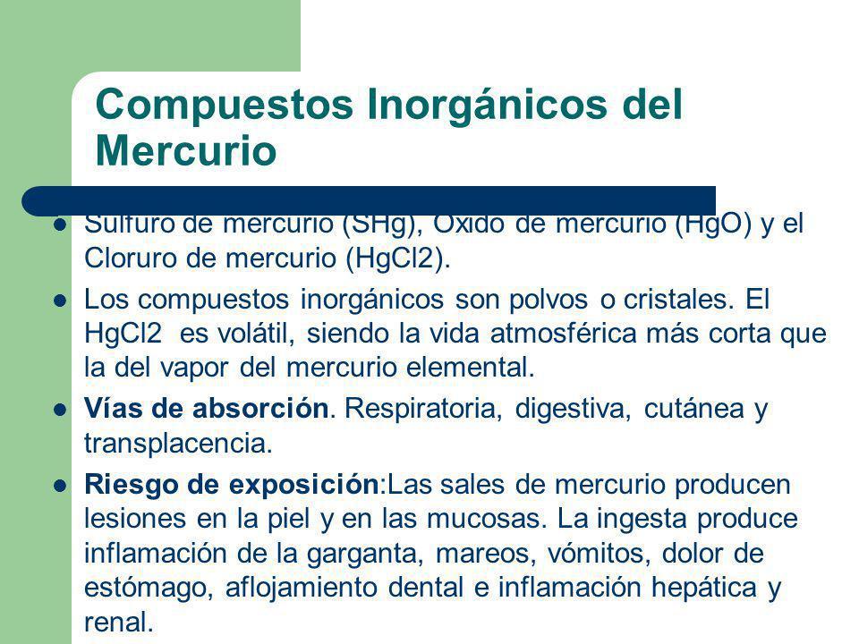 Compuestos Inorgánicos del Mercurio Sulfuro de mercurio (SHg), Oxido de mercurio (HgO) y el Cloruro de mercurio (HgCl2). Los compuestos inorgánicos so