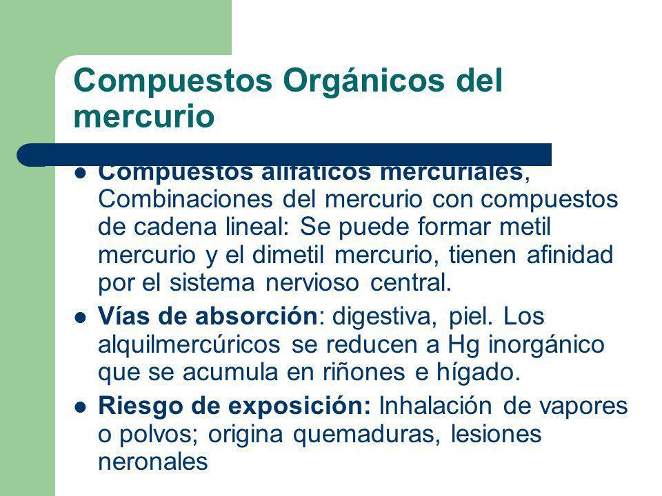 Compuestos Orgánicos del mercurio Compuestos alifáticos mercuriales, Combinaciones del mercurio con compuestos de cadena lineal: Se puede formar metil