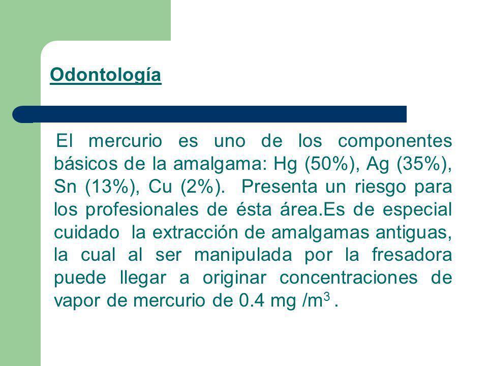 Odontología El mercurio es uno de los componentes básicos de la amalgama: Hg (50%), Ag (35%), Sn (13%), Cu (2%). Presenta un riesgo para los profesion